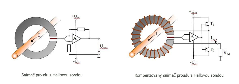 Schéma snímače proudu s Hallovou sondou O/L